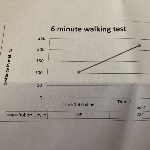 A significant improvement in my walking